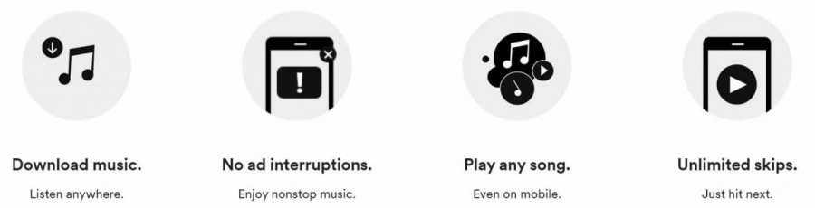 500 Free Spotify Premium Account December 2020 Salusdigital