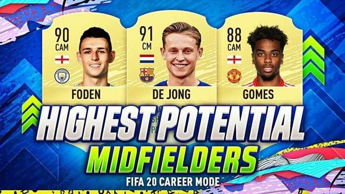 All players promising FIFA 20